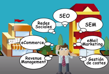 revenue management y marke